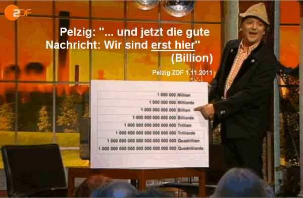 PELZIG-ZDF-pelzig-haelt-sich-globus-bild-05_3_-die-gute-nachricht-billion